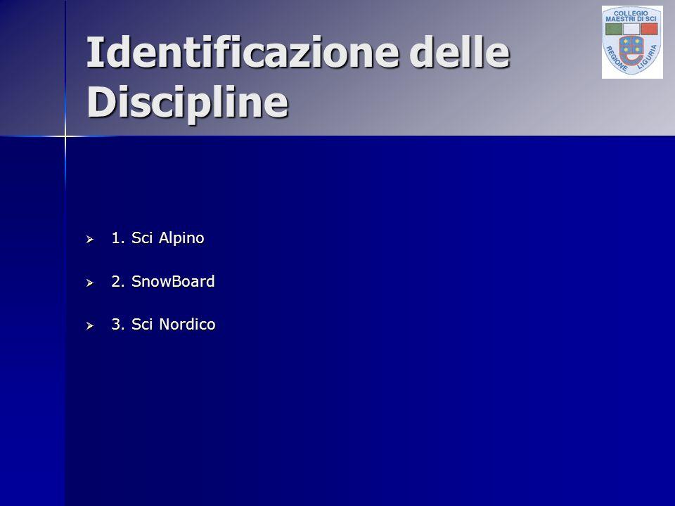 Identificazione delle Discipline 1. Sci Alpino 1. Sci Alpino 2. SnowBoard 2. SnowBoard 3. Sci Nordico 3. Sci Nordico