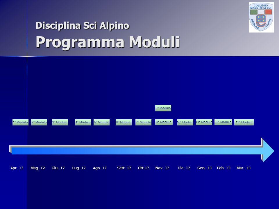 1° Modulo2° Modulo3° Modulo4° Modulo5° Modulo6° Modulo7° Modulo 8° Modulo 9° Modulo 10° Modulo 11° Modulo12° Modulo 13° Modulo Disciplina Sci Alpino P
