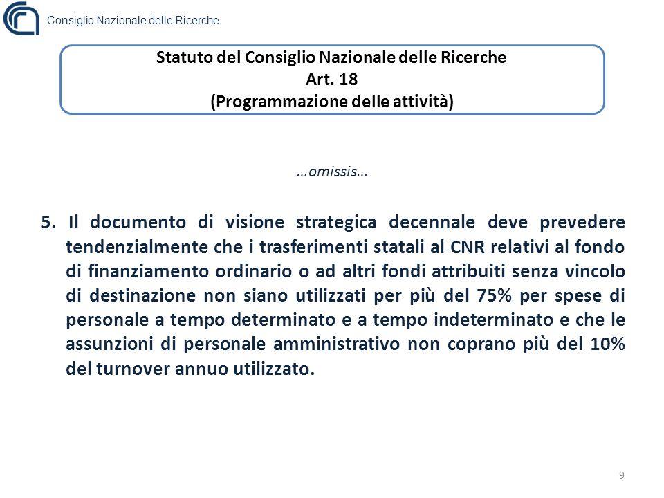 Consiglio Nazionale delle Ricerche …omissis… 5.