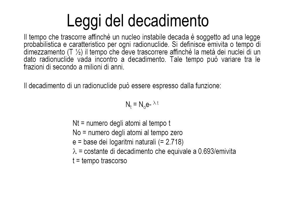 Leggi del decadimento Il tempo che trascorre affinchè un nucleo instabile decada è soggetto ad una legge probabilistica e caratteristico per ogni radi