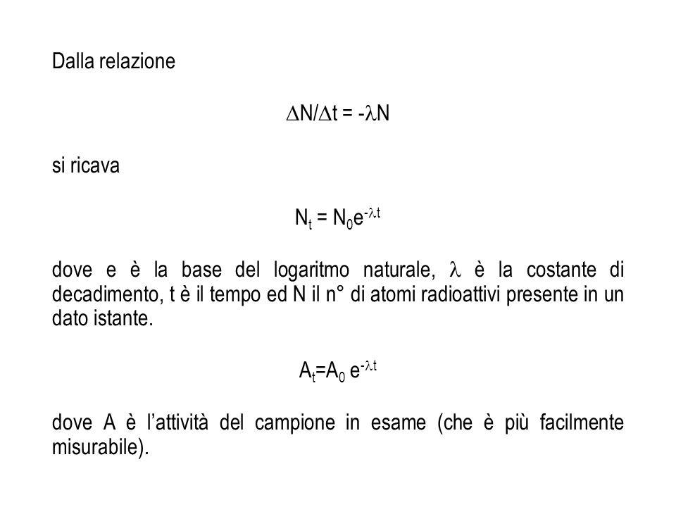 Dalla relazione N/ t = - N si ricava N t = N 0 e - t dove e è la base del logaritmo naturale, è la costante di decadimento, t è il tempo ed N il n° di