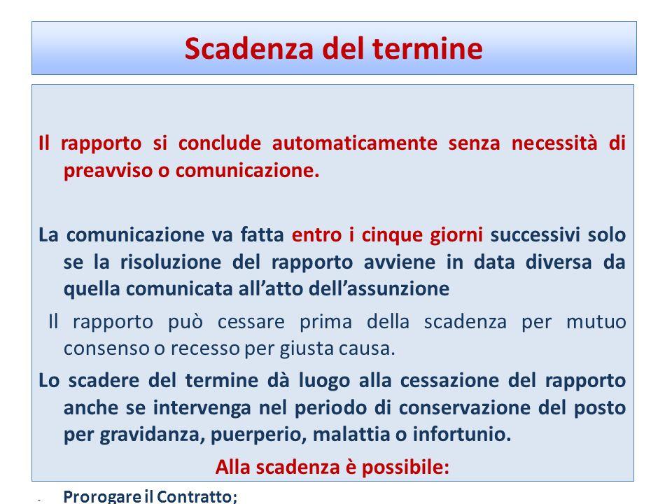 Scadenza del termine Il rapporto si conclude automaticamente senza necessità di preavviso o comunicazione. La comunicazione va fatta entro i cinque gi