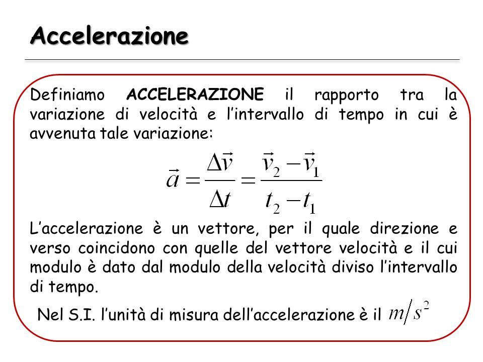 Accelerazione Definiamo ACCELERAZIONE il rapporto tra la variazione di velocità e lintervallo di tempo in cui è avvenuta tale variazione: Nel S.I. lun