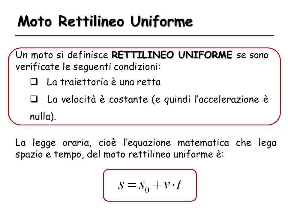 Moto Rettilineo Uniforme RETTILINEO UNIFORME Un moto si definisce RETTILINEO UNIFORME se sono verificate le seguenti condizioni: La traiettoria è una