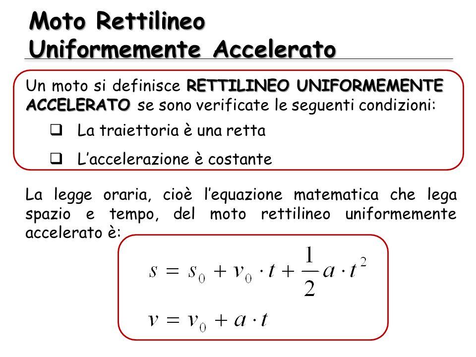 Moto Rettilineo Uniformemente Accelerato RETTILINEO UNIFORMEMENTE ACCELERATO Un moto si definisce RETTILINEO UNIFORMEMENTE ACCELERATO se sono verifica