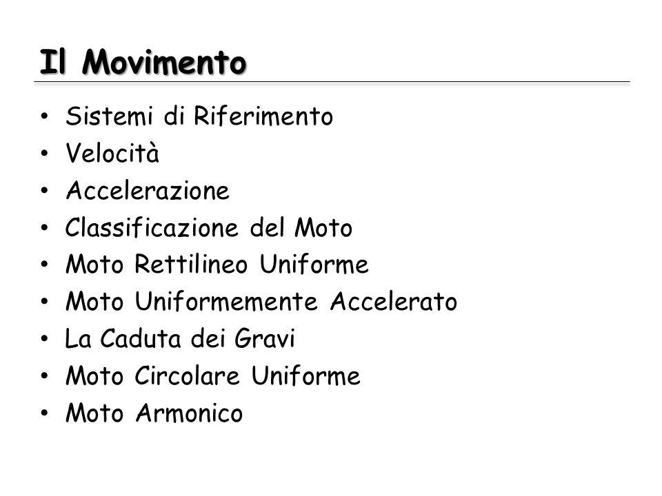 Il Movimento Sistemi di Riferimento Velocità Accelerazione Classificazione del Moto Moto Rettilineo Uniforme Moto Uniformemente Accelerato La Caduta d