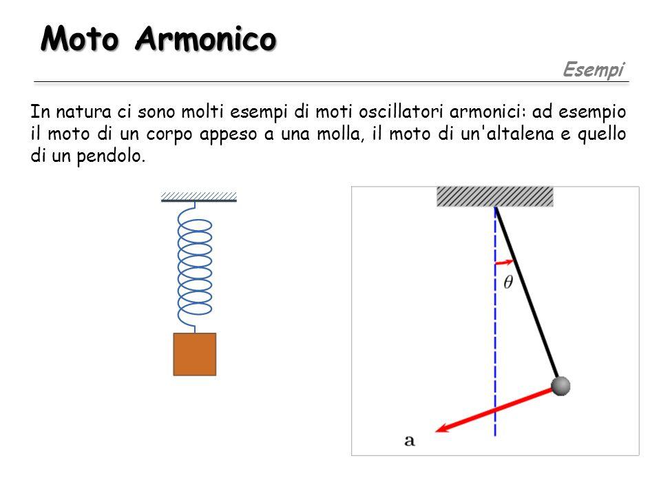 Moto Armonico Esempi In natura ci sono molti esempi di moti oscillatori armonici: ad esempio il moto di un corpo appeso a una molla, il moto di un'alt