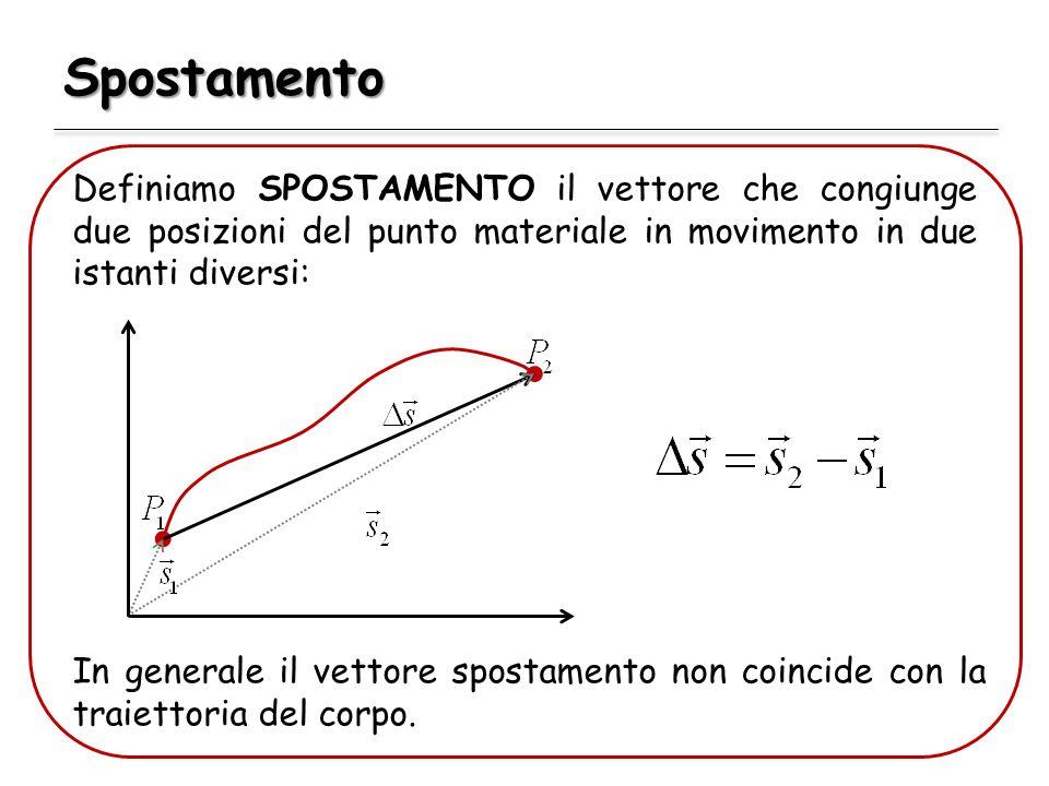 Velocità Definiamo VELOCITÀ il rapporto tra lo spazio percorso ed il tempo impiegato a percorrerlo: Nel S.I.