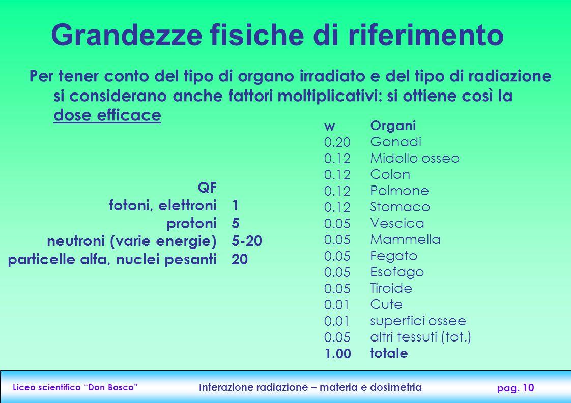 Liceo scientifico Don Bosco Interazione radiazione – materia e dosimetria pag.