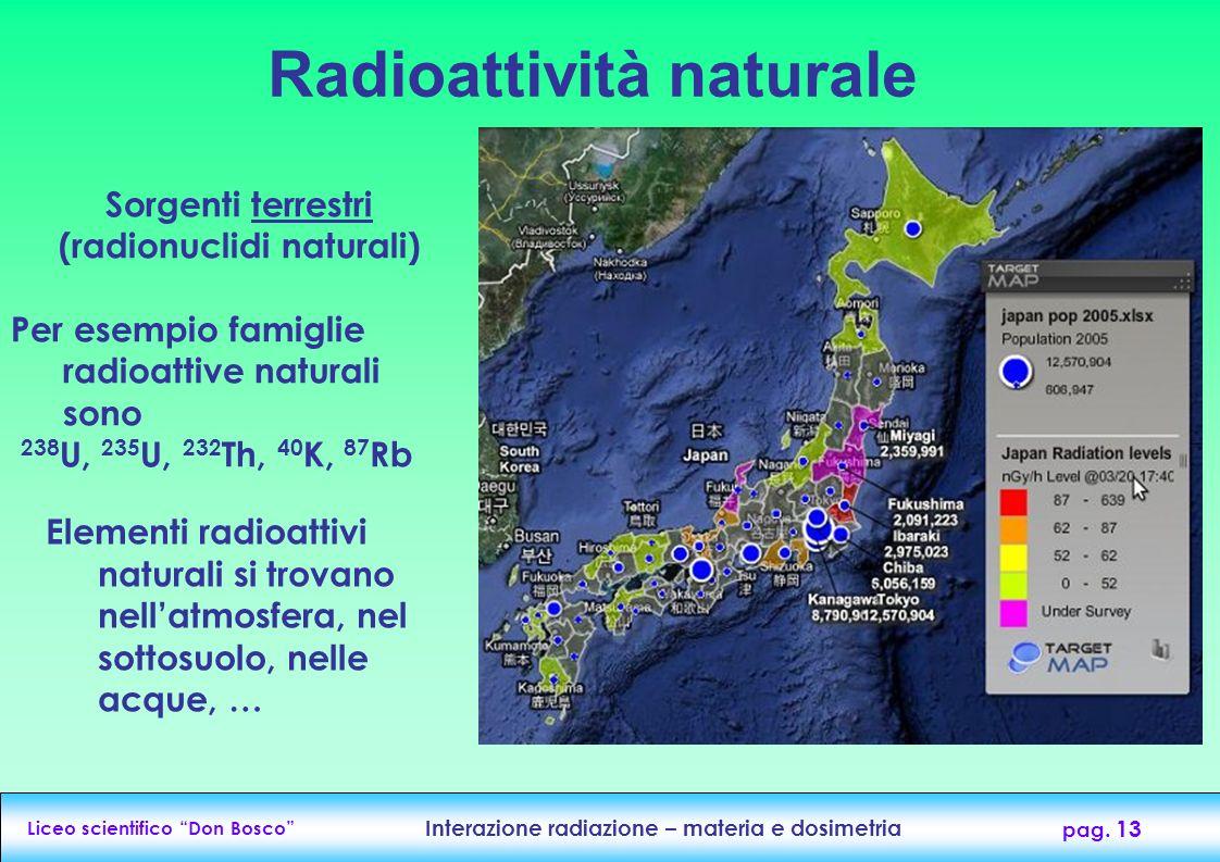 Liceo scientifico Don Bosco Interazione radiazione – materia e dosimetria pag. 13 Sorgenti terrestri (radionuclidi naturali) Per esempio famiglie radi