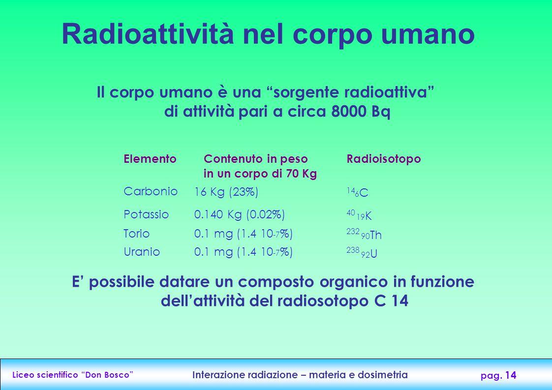 Liceo scientifico Don Bosco Interazione radiazione – materia e dosimetria pag. 14 Radioattività nel corpo umano 14 Elemento Carbonio Contenuto in peso