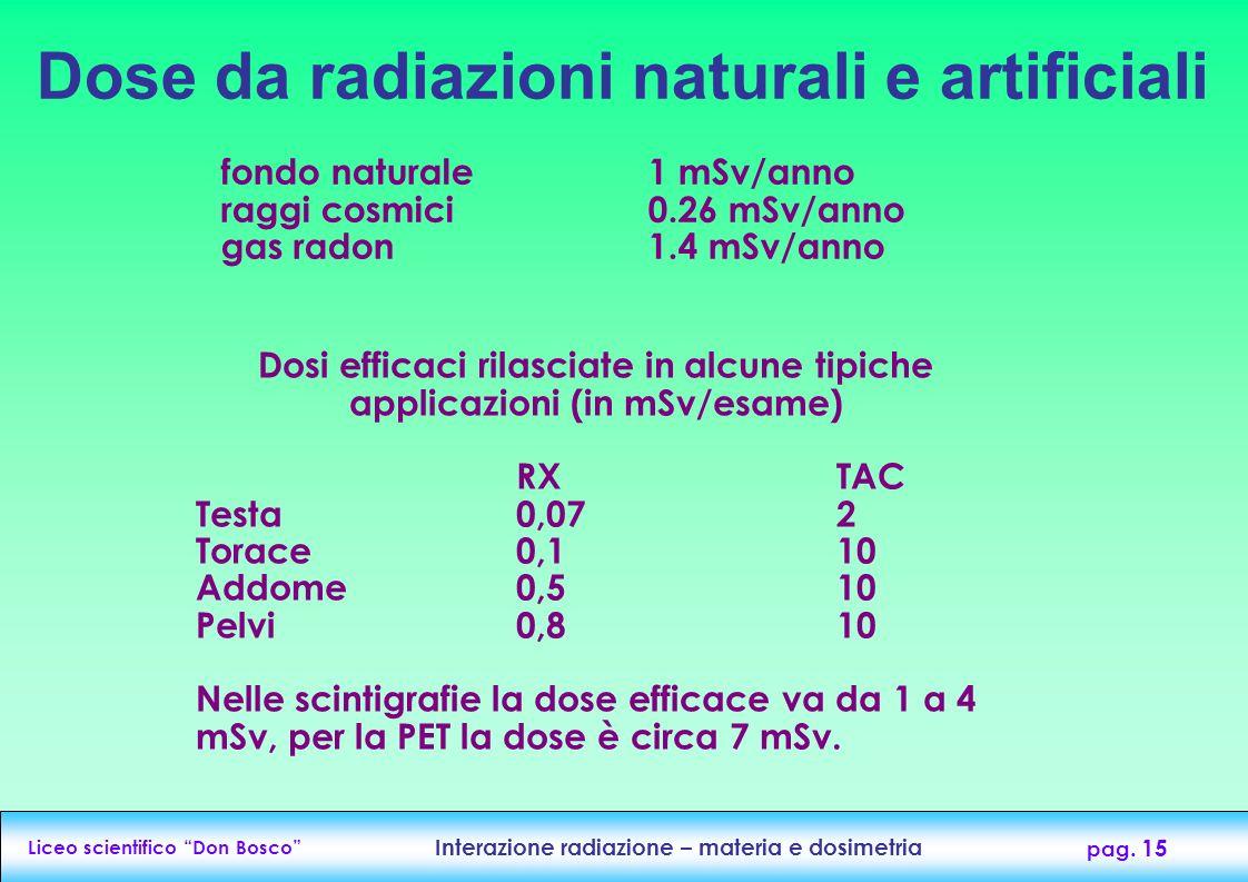 Liceo scientifico Don Bosco Interazione radiazione – materia e dosimetria pag. 15 Dose da radiazioni naturali e artificiali Dosi efficaci rilasciate i