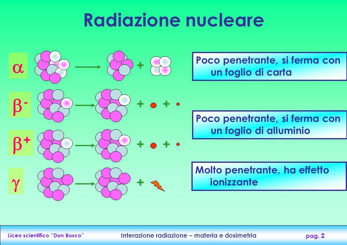 Liceo scientifico Don Bosco Interazione radiazione – materia e dosimetria pag. 2 Radiazione nucleare + - ++ + ++ + Poco penetrante, si ferma con un fo