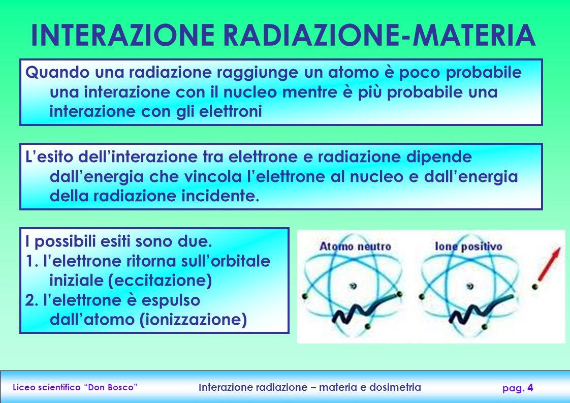 Liceo scientifico Don Bosco Interazione radiazione – materia e dosimetria pag. 4 Quando una radiazione raggiunge un atomo è poco probabile una interaz