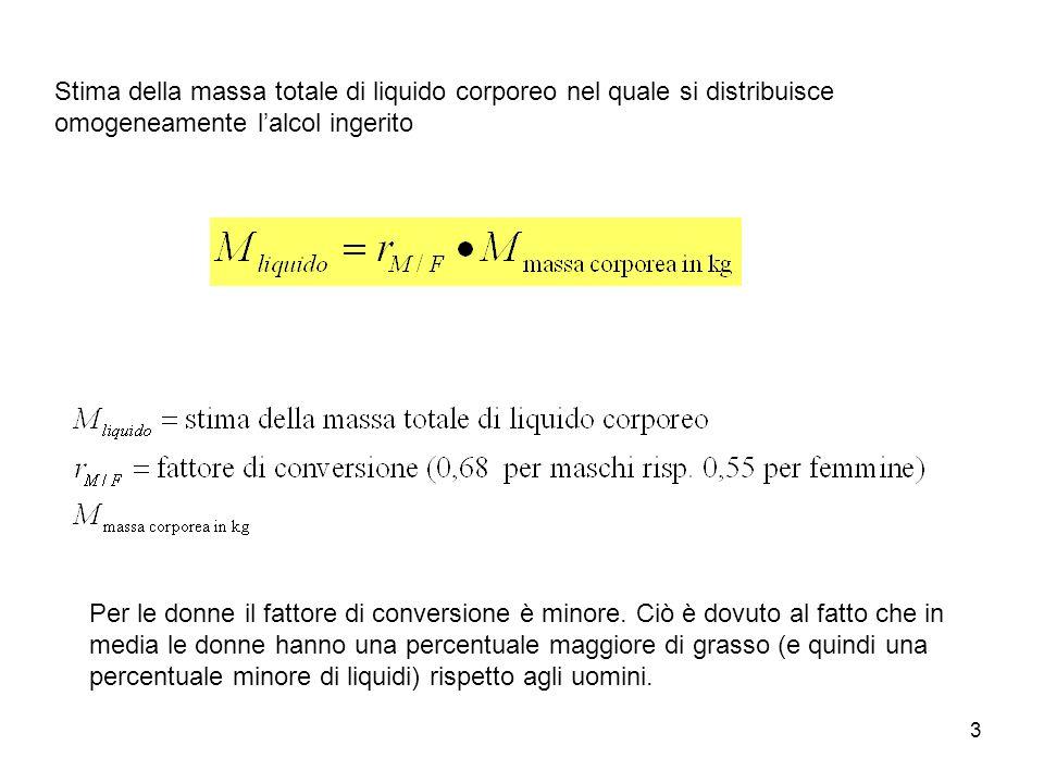 3 Stima della massa totale di liquido corporeo nel quale si distribuisce omogeneamente lalcol ingerito Per le donne il fattore di conversione è minore.