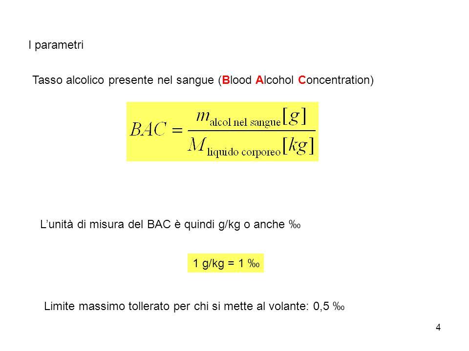 4 I parametri Tasso alcolico presente nel sangue (Blood Alcohol Concentration) Lunità di misura del BAC è quindi g/kg o anche 1 g/kg = 1 Limite massimo tollerato per chi si mette al volante: 0,5