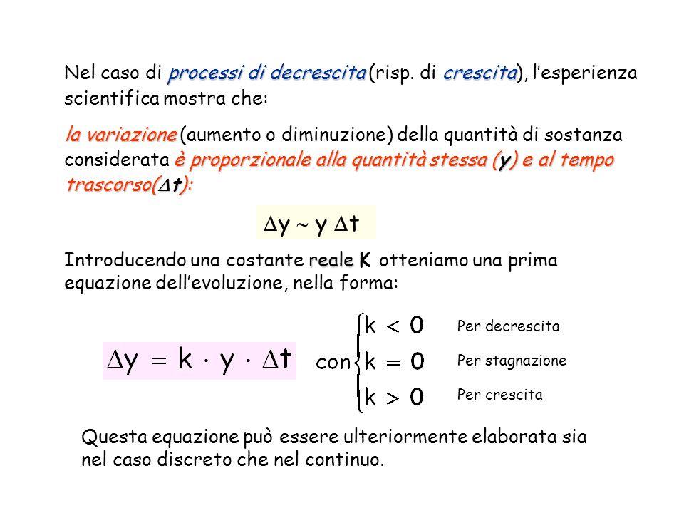 processi di decrescitacrescita Nel caso di processi di decrescita (risp.