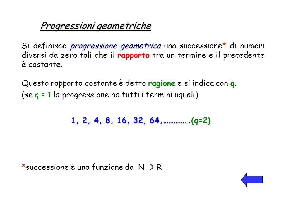 Progressioni geometriche progressione geometrica rapporto Si definisce progressione geometrica una successione* di numeri diversi da zero tali che il rapporto tra un termine e il precedente è costante.