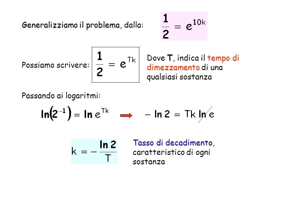 Generalizziamo il problema Generalizziamo il problema, dalla: Possiamo scrivere: tempo di dimezzamento Dove T, indica il tempo di dimezzamento di una qualsiasi sostanza Passando ai logaritmi: Tasso di decadimento Tasso di decadimento, caratteristico di ogni sostanza