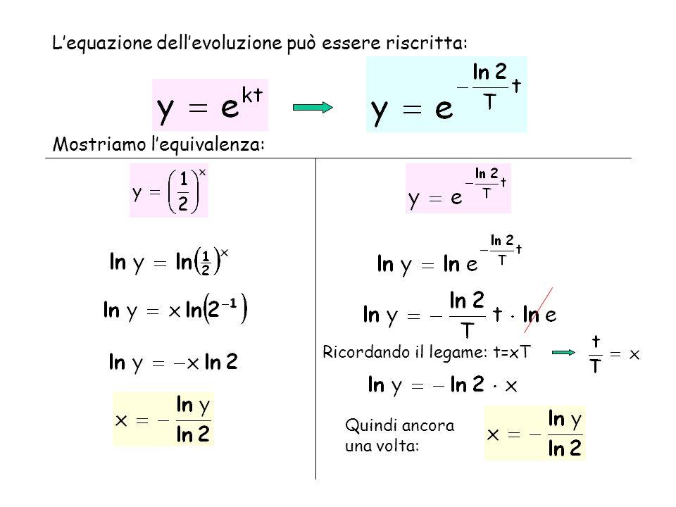 Lequazione dellevoluzione può essere riscritta: Mostriamo lequivalenza: Ricordando il legame: t=xT Quindi ancora una volta: