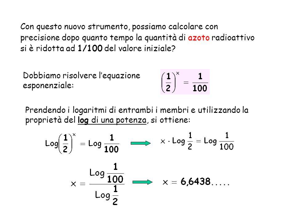azoto Con questo nuovo strumento, possiamo calcolare con precisione dopo quanto tempo la quantità di azoto radioattivo si è ridotta ad 1/100 del valore iniziale.