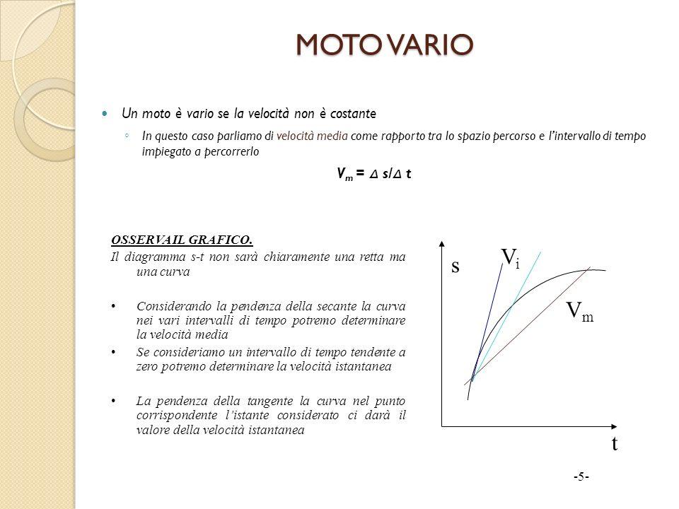 MOTO VARIO Un moto è vario se la velocità non è costante In questo caso parliamo di velocità media come rapporto tra lo spazio percorso e lintervallo
