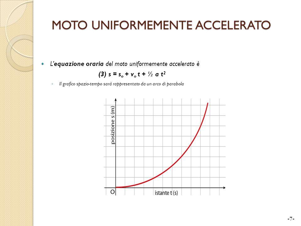 MOTO UNIFORMEMENTE ACCELERATO Lequazione oraria del moto uniformemente accelerato è (3) s = s o + v o t + ½ a t 2 Il grafico spazio-tempo sarà rappres
