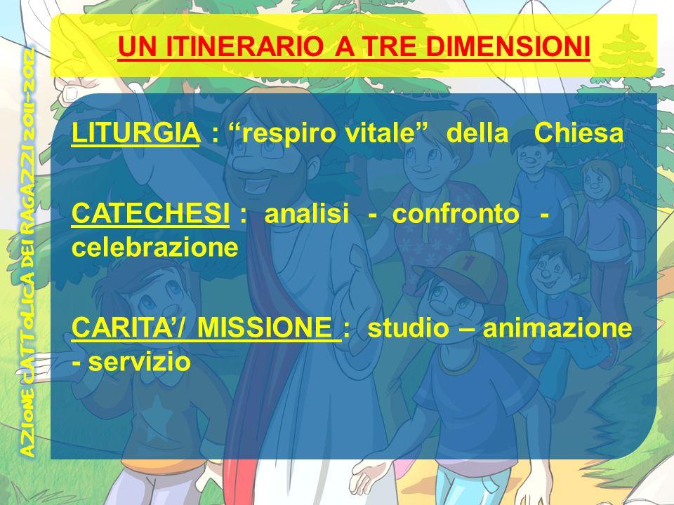 UN ITINERARIO A TRE DIMENSIONI LITURGIA : respiro vitale della Chiesa CATECHESI : analisi - confronto - celebrazione CARITA/ MISSIONE : studio – anima