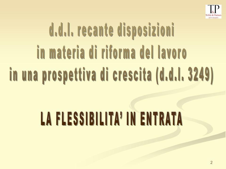 3 Art.3: contratto a tempo determinato PRINCIPALI NOVITA: 1) Attraverso una modifica dellart.