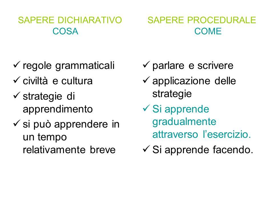 regole grammaticali civiltà e cultura strategie di apprendimento si può apprendere in un tempo relativamente breve parlare e scrivere applicazione del
