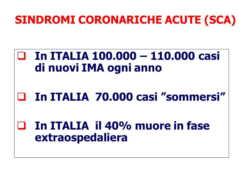 SINDROMI CORONARICHE ACUTE (SCA) In ITALIA 100.000 – 110.000 casi di nuovi IMA ogni anno In ITALIA 70.000 casi sommersi In ITALIA il 40% muore in fase