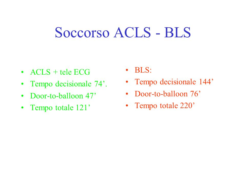 Soccorso ACLS - BLS ACLS + tele ECG Tempo decisionale 74. Door-to-balloon 47 Tempo totale 121 BLS: Tempo decisionale 144 Door-to-balloon 76 Tempo tota