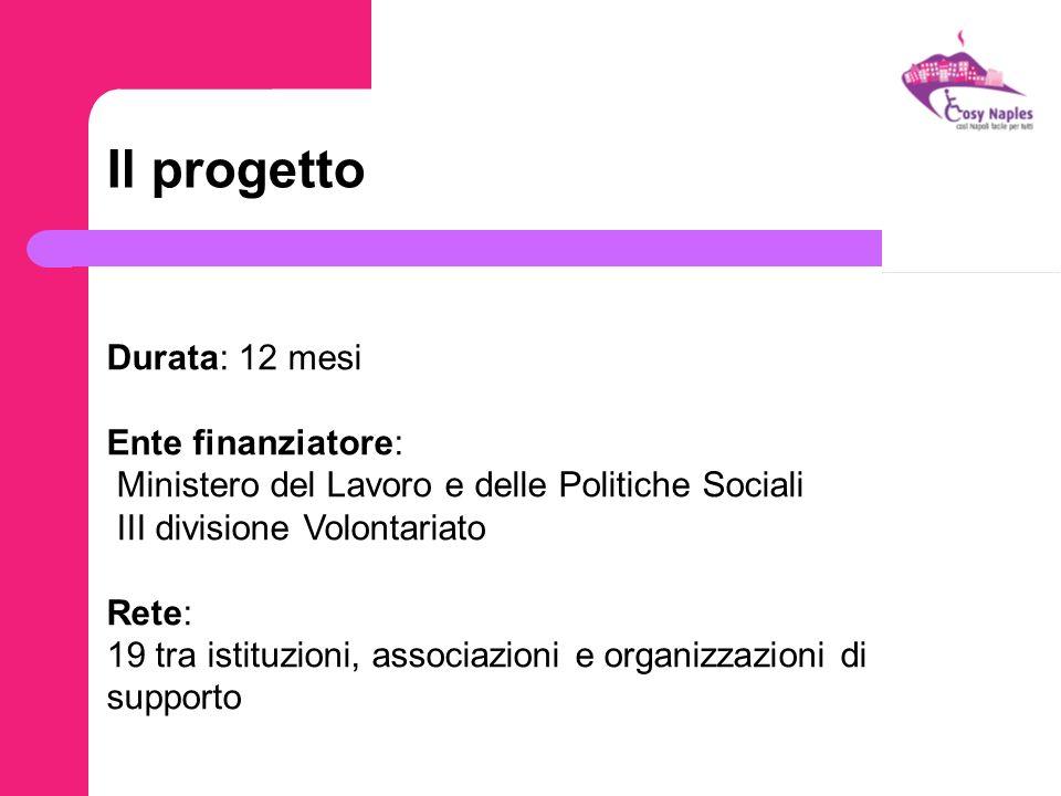 Il progetto Durata: 12 mesi Ente finanziatore: Ministero del Lavoro e delle Politiche Sociali III divisione Volontariato Rete: 19 tra istituzioni, associazioni e organizzazioni di supporto