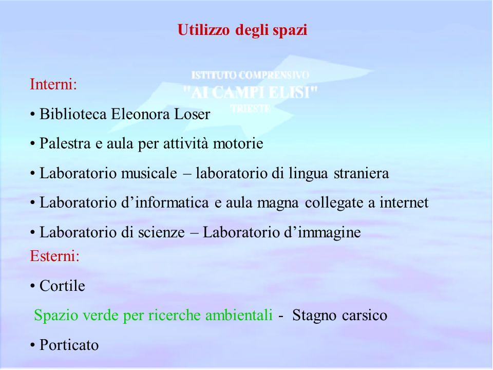 Utilizzo degli spazi Interni: Biblioteca Eleonora Loser Palestra e aula per attività motorie Laboratorio musicale – laboratorio di lingua straniera La