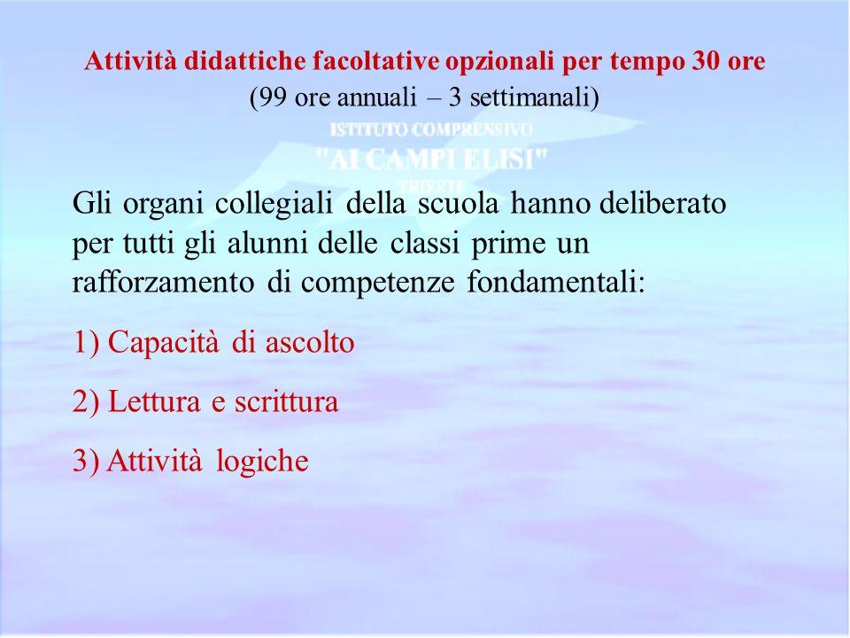 Insegnamento della lingua inglese CLASSI I 1 ora CLASSI II 2 ore CLASSI III IV V 3 ore
