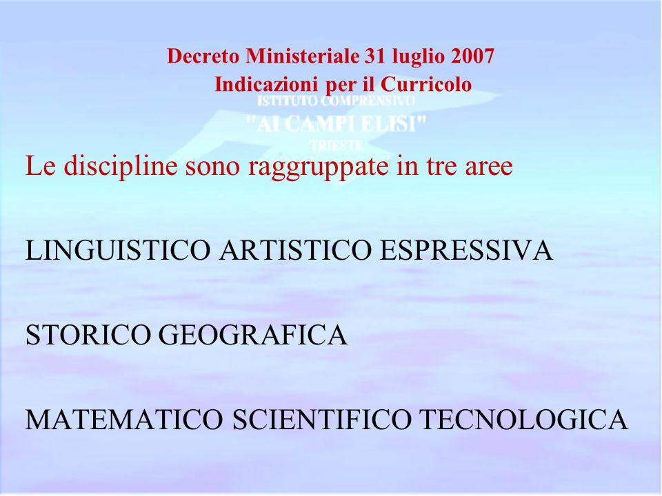 Decreto Ministeriale 31 luglio 2007 Indicazioni per il Curricolo Le discipline sono raggruppate in tre aree LINGUISTICO ARTISTICO ESPRESSIVA STORICO G