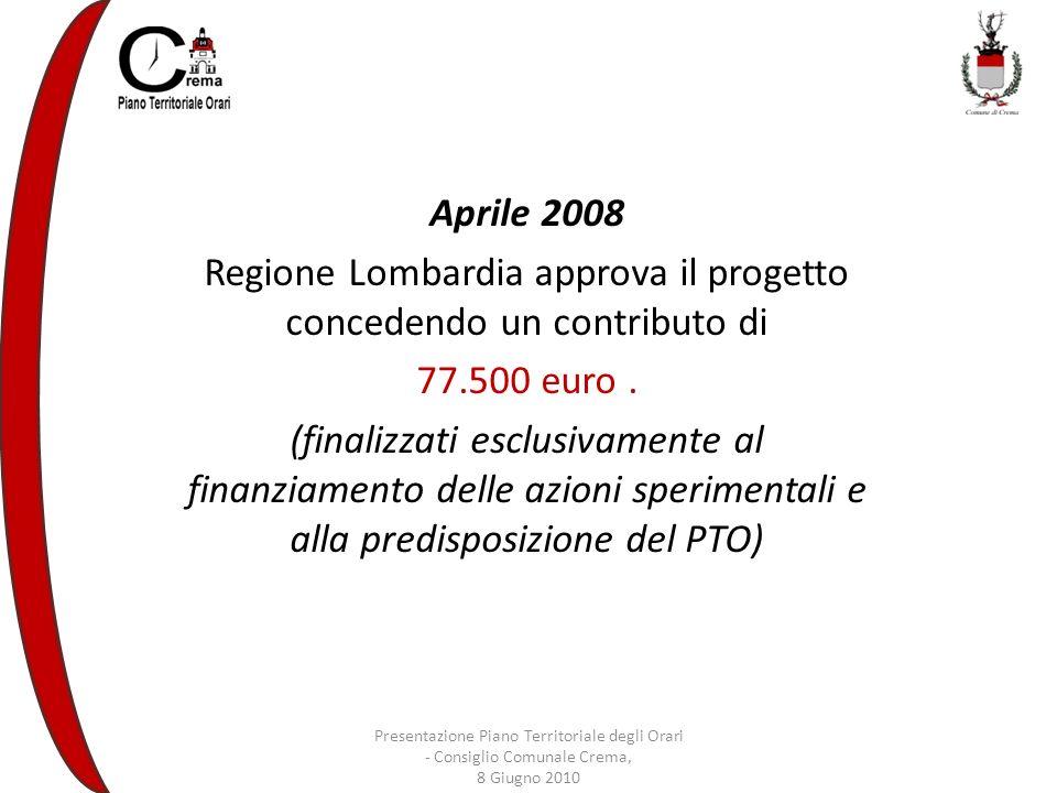 Aprile 2008 Regione Lombardia approva il progetto concedendo un contributo di 77.500 euro.