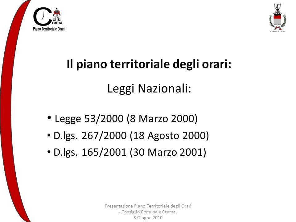 Il piano territoriale degli orari: Leggi Nazionali: Legge 53/2000 (8 Marzo 2000) D.lgs.