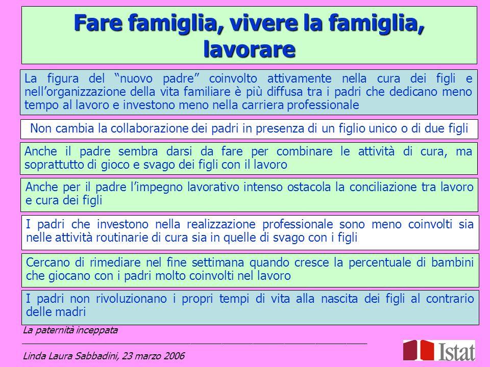 La figura del nuovo padre coinvolto attivamente nella cura dei figli e nellorganizzazione della vita familiare è più diffusa tra i padri che dedicano