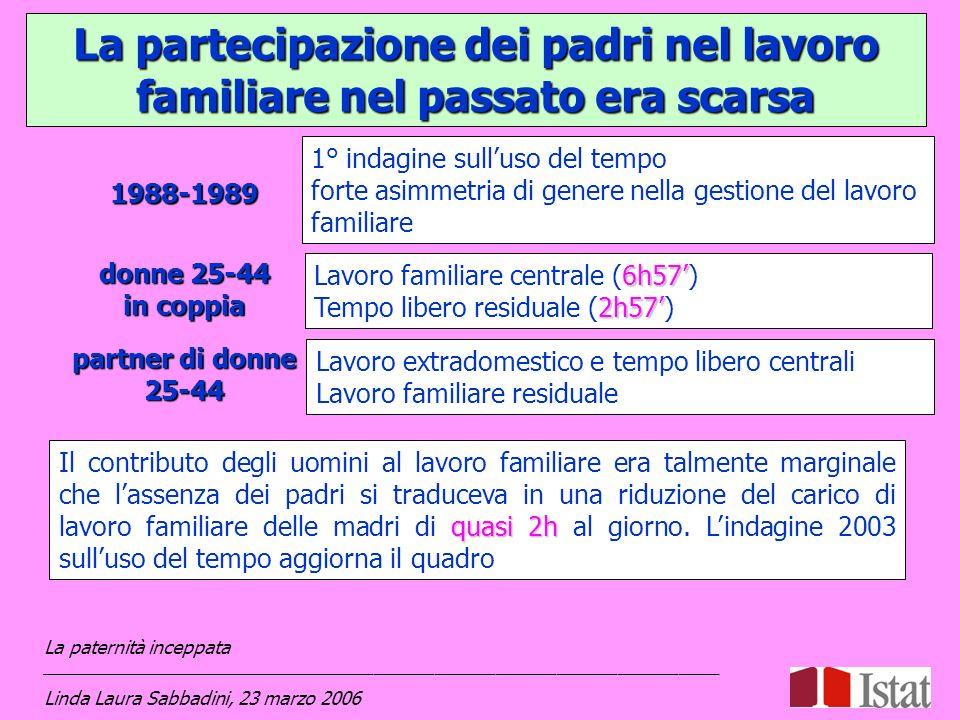 quasi 2h Il contributo degli uomini al lavoro familiare era talmente marginale che lassenza dei padri si traduceva in una riduzione del carico di lavo