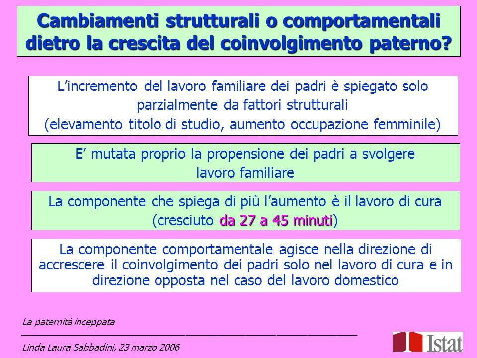 Lincremento del lavoro familiare dei padri è spiegato solo parzialmente da fattori strutturali (elevamento titolo di studio, aumento occupazione femmi