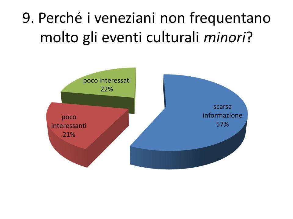 9. Perché i veneziani non frequentano molto gli eventi culturali minori?