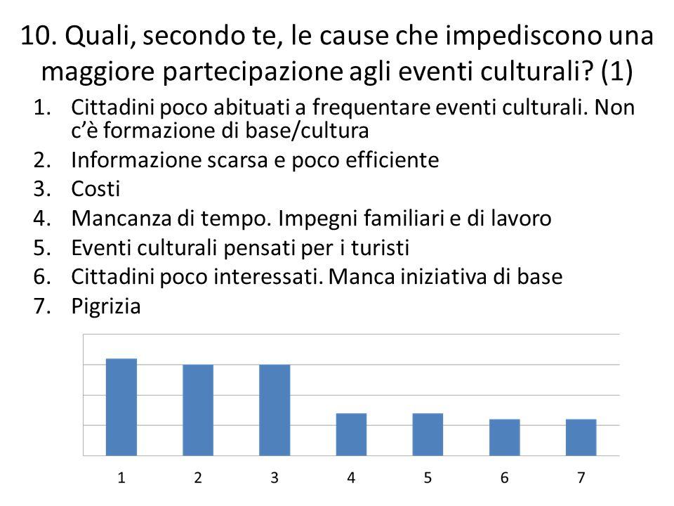 10. Quali, secondo te, le cause che impediscono una maggiore partecipazione agli eventi culturali.