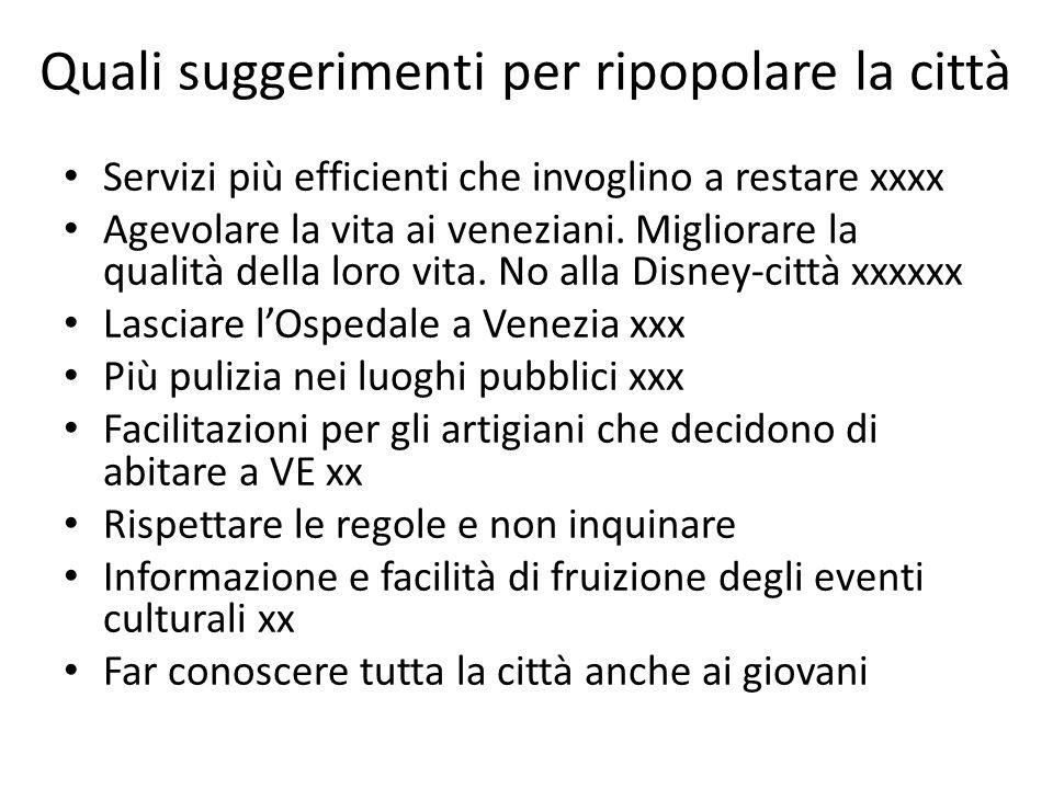 Quali suggerimenti per ripopolare la città Servizi più efficienti che invoglino a restare xxxx Agevolare la vita ai veneziani.
