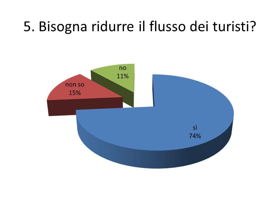 5. Bisogna ridurre il flusso dei turisti