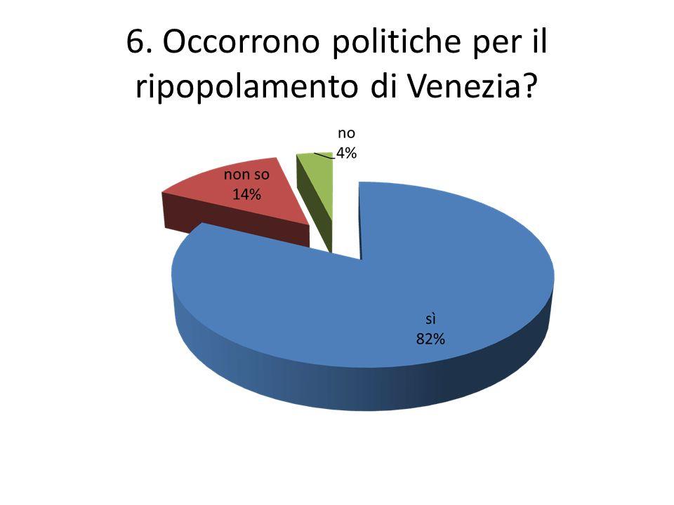6. Occorrono politiche per il ripopolamento di Venezia?