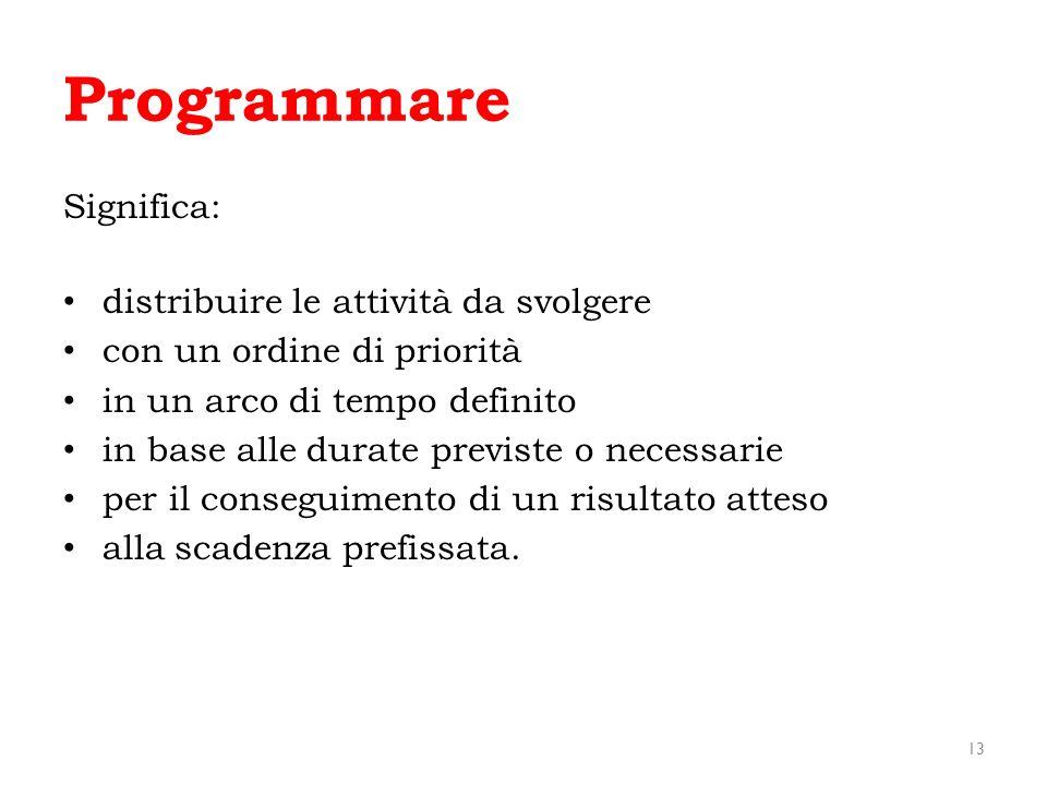 Programmare 13 Significa: distribuire le attività da svolgere con un ordine di priorità in un arco di tempo definito in base alle durate previste o ne