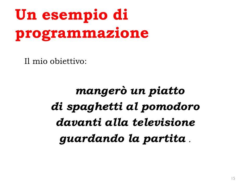 Un esempio di programmazione 15 Il mio obiettivo: mangerò un piatto di spaghetti al pomodoro davanti alla televisione guardando la partita.