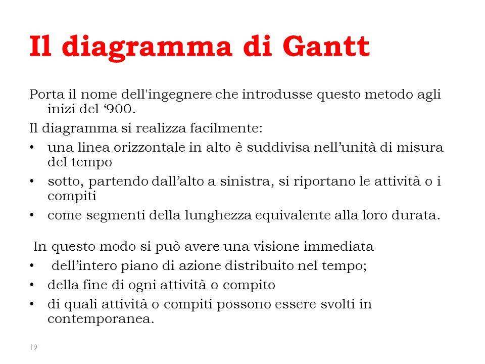 19 Il diagramma di Gantt Porta il nome dell'ingegnere che introdusse questo metodo agli inizi del 900. Il diagramma si realizza facilmente: una linea