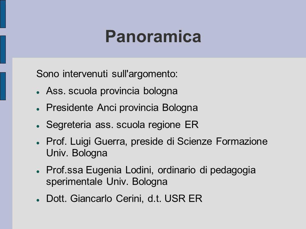 Panoramica Sono intervenuti sull'argomento: Ass. scuola provincia bologna Presidente Anci provincia Bologna Segreteria ass. scuola regione ER Prof. Lu